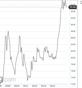индекс доллара.png 1