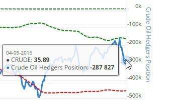позиции хедж фондов