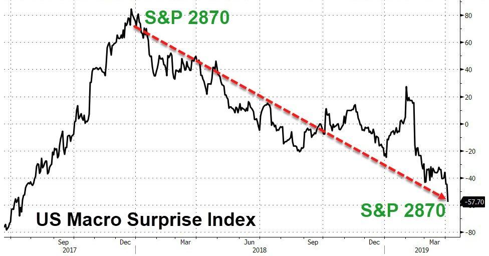 S&P500. Среднесрочный прогноз.