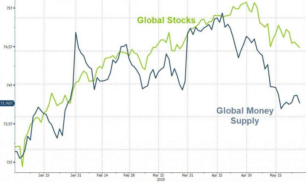 S&P500. Ближайшие перспективы