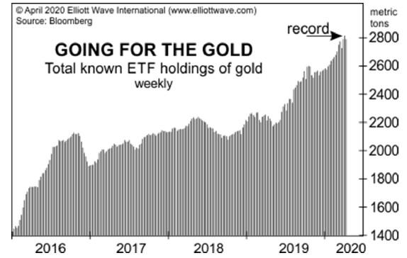 Золото и серебро. В ожидании разворота