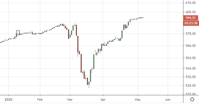 Доллар-рубль. Ближайшие перспективы.