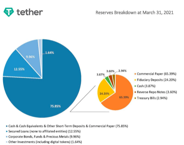 0 001 btc a euro bitcoin margine di trading bot